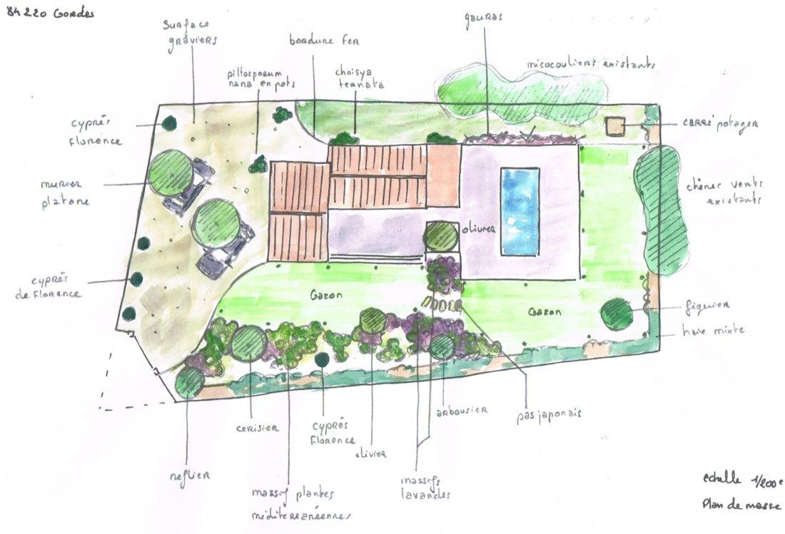 plan de jardin Gordes